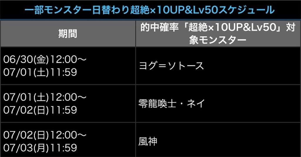 f:id:bloghiroki:20170630172513j:image