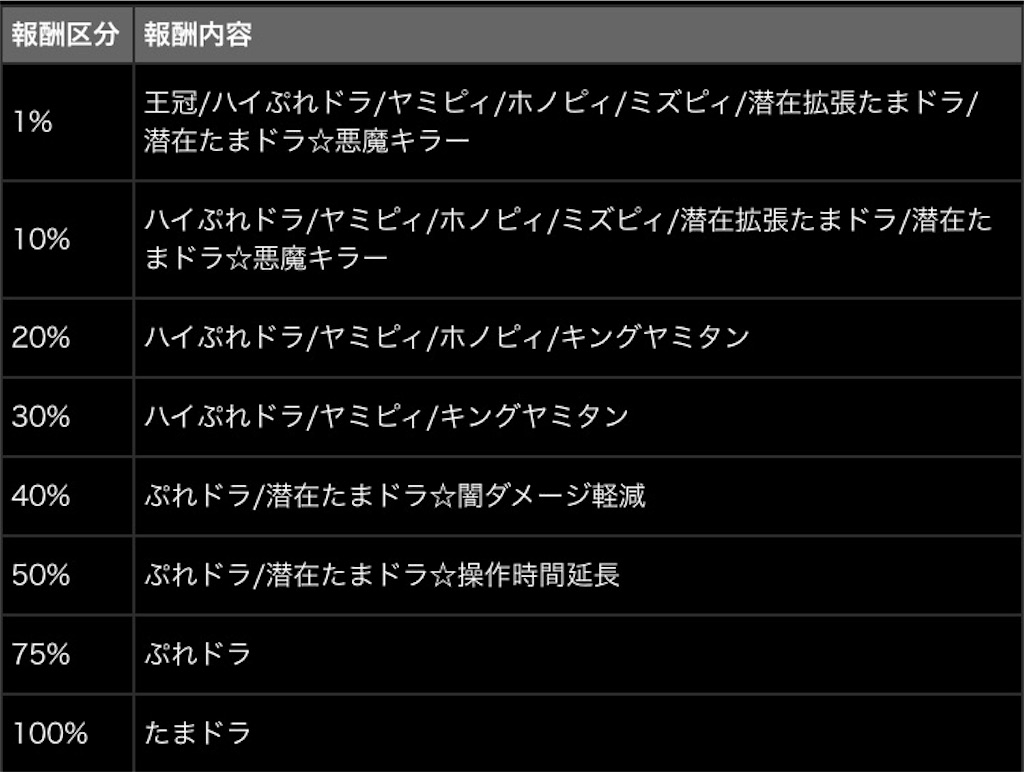 f:id:bloghiroki:20170902122225j:image