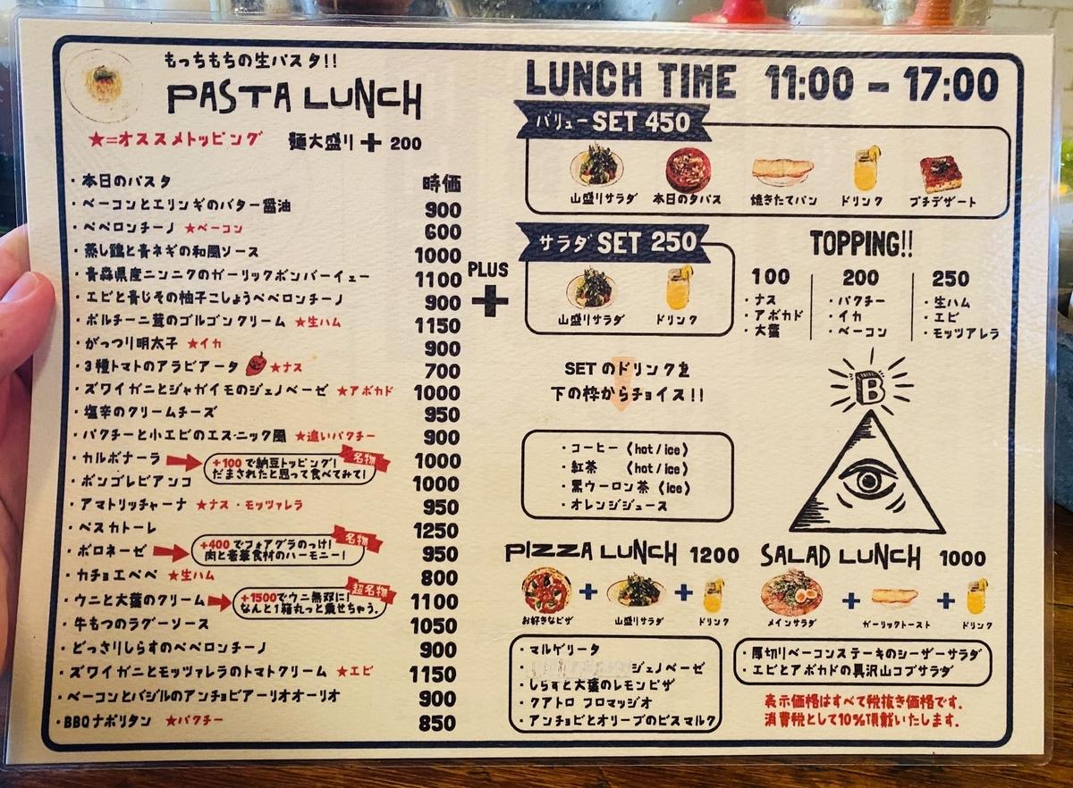 f:id:blogmotosumiyoshi:20200310123806j:plain