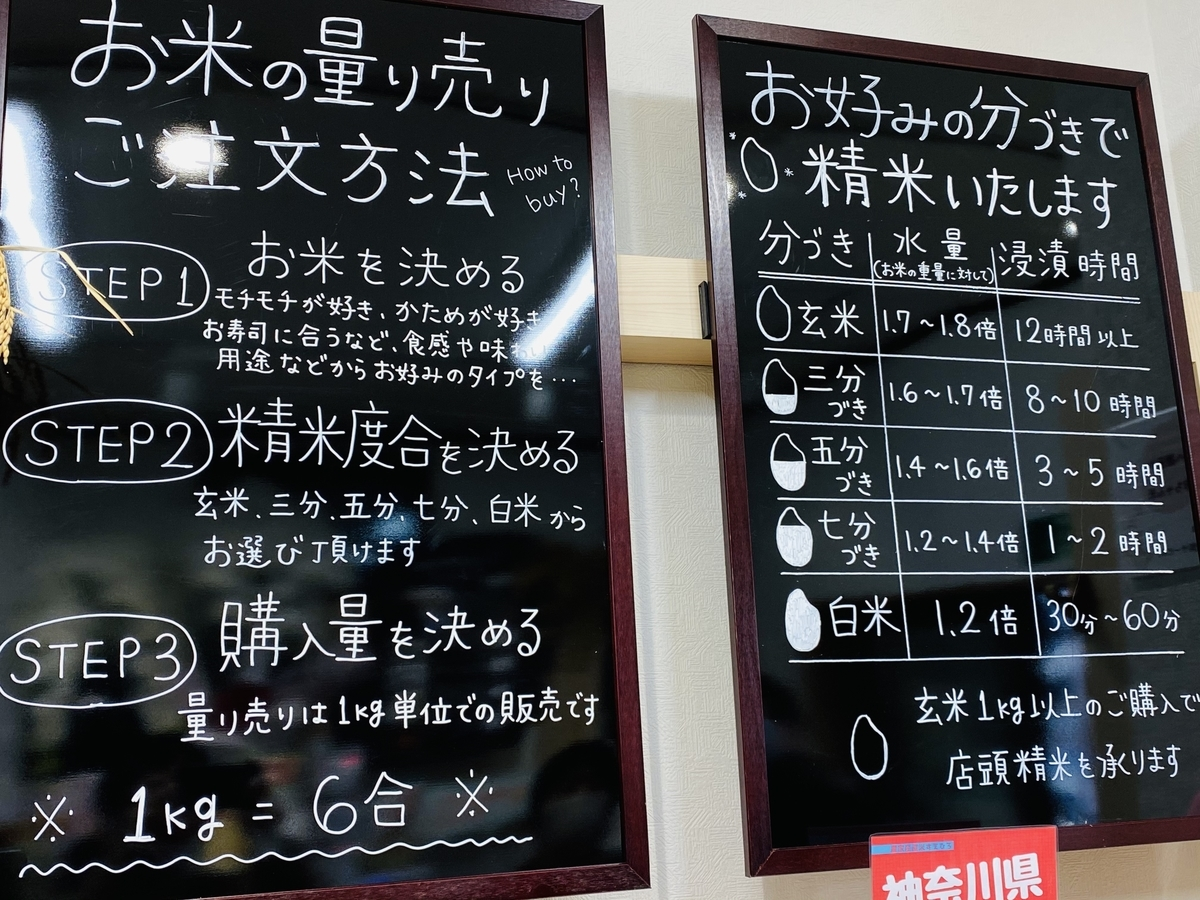 f:id:blogmotosumiyoshi:20210214000401j:plain