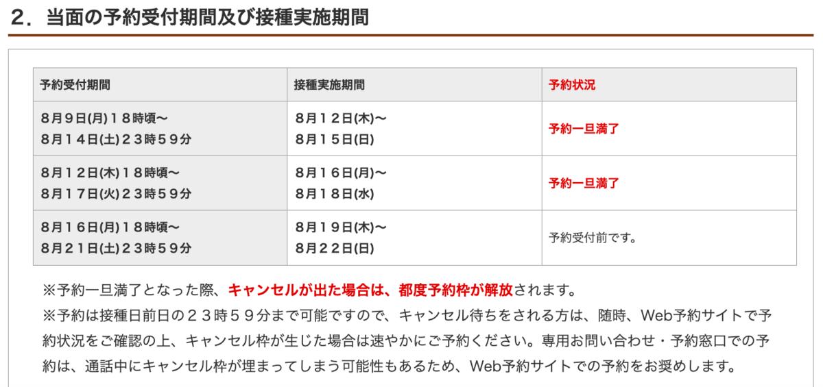 f:id:blogmotosumiyoshi:20210813210118p:plain