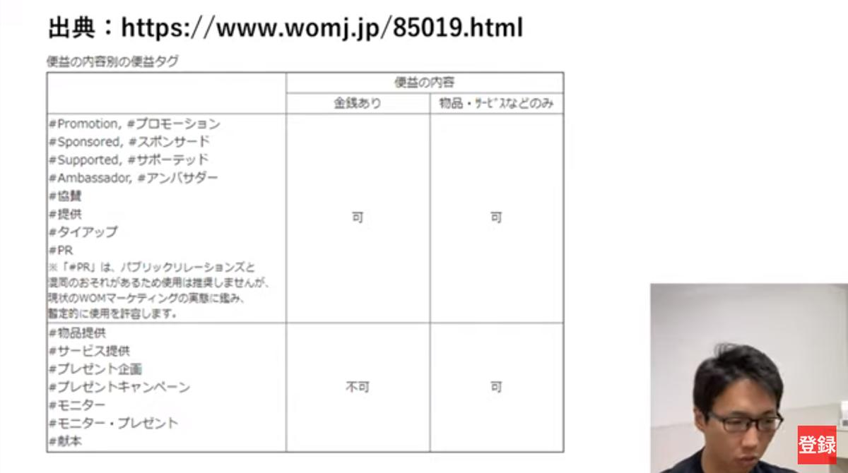 f:id:blogpostwork_1:20200912163507p:plain