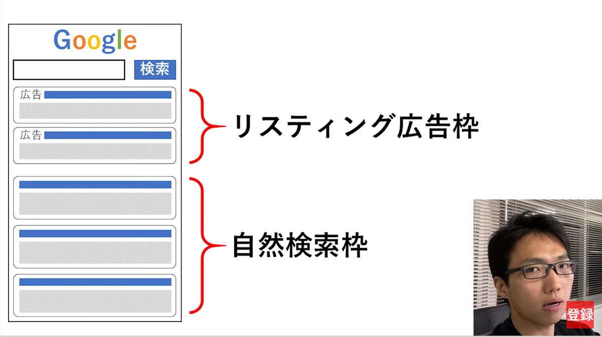 f:id:blogpostwork_1:20200922072936p:plain