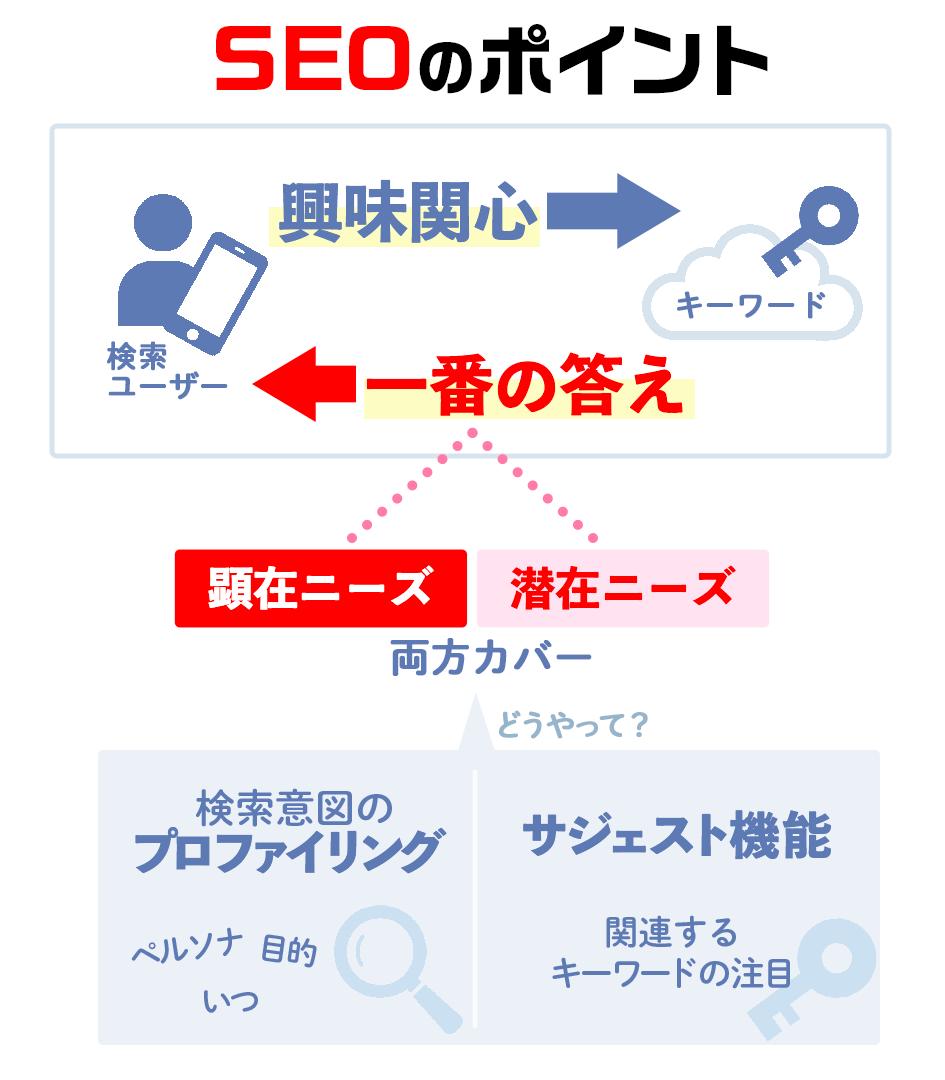 f:id:blogpostwork_1:20201020053057p:plain