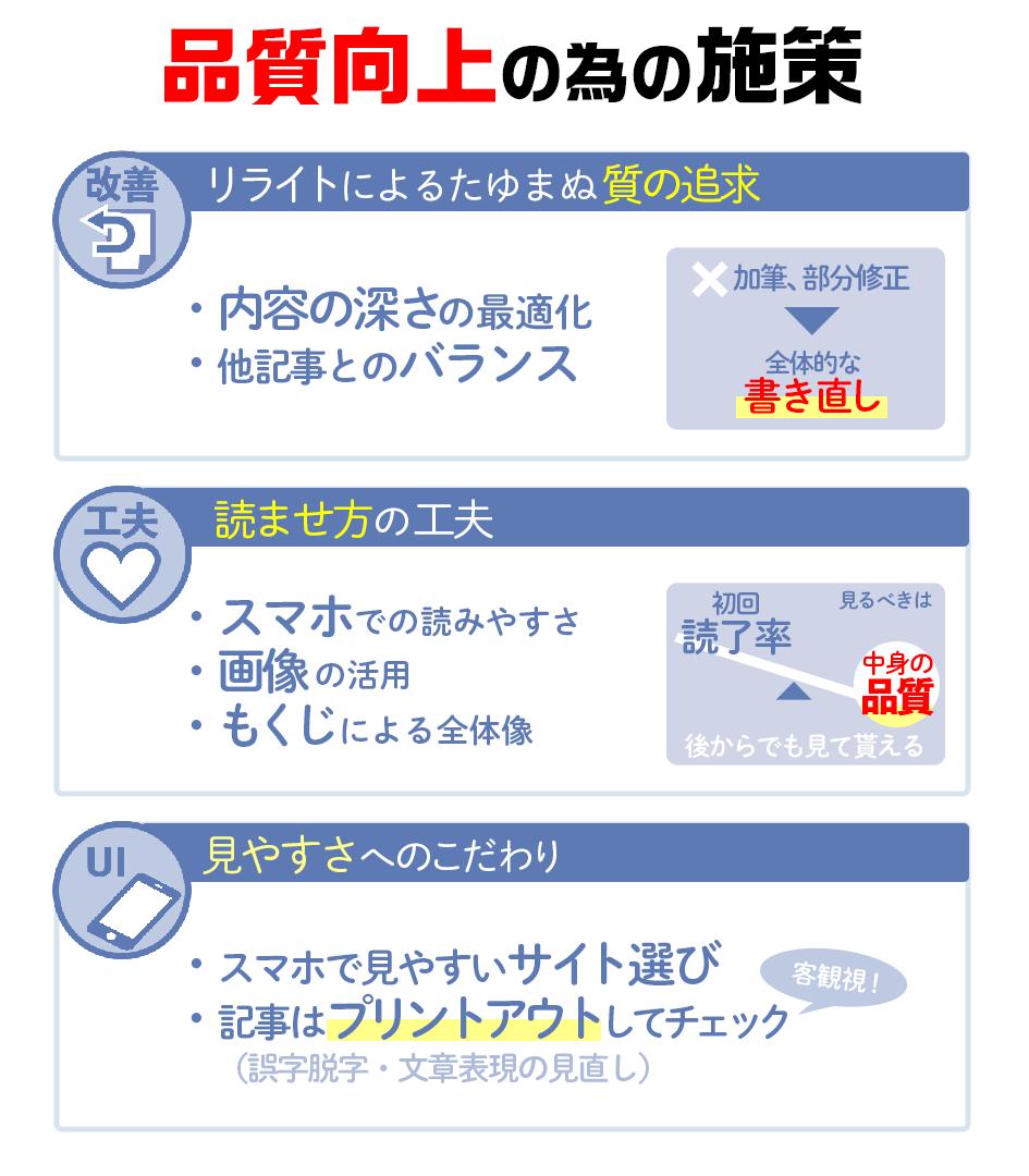 f:id:blogpostwork_1:20201020054325p:plain