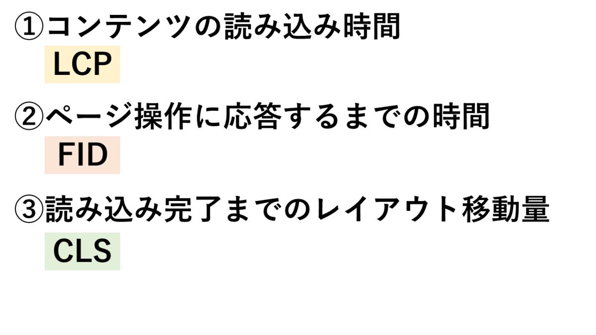 f:id:blogpostwork_1:20210108182744p:plain