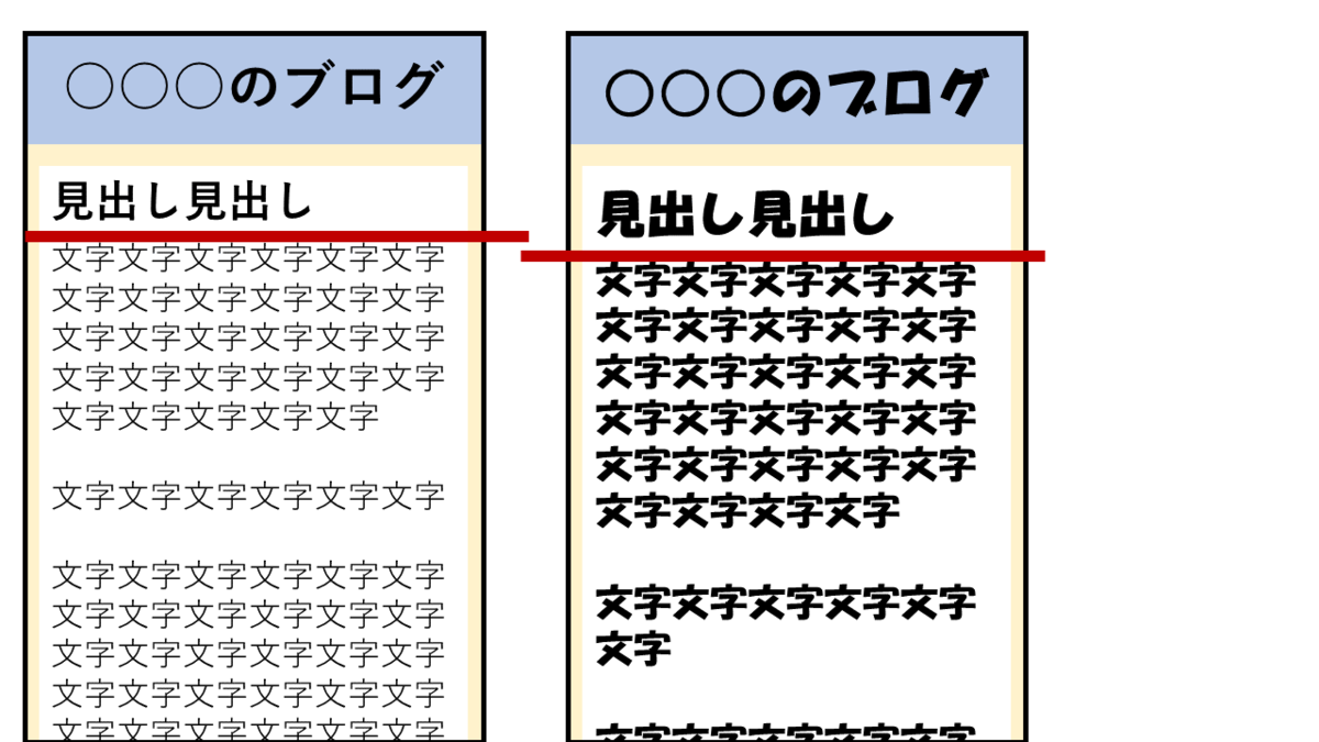 f:id:blogpostwork_1:20210110120347p:plain