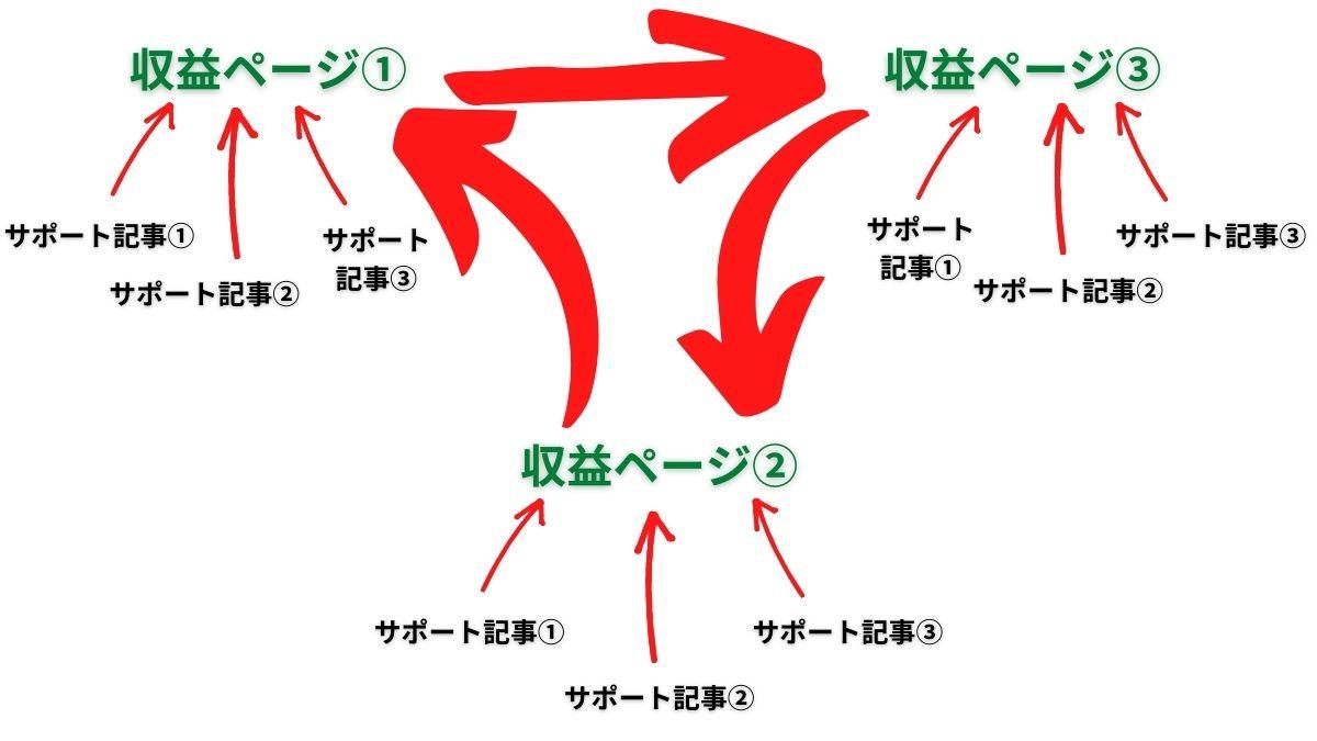 f:id:blogpostwork_1:20210816123211j:plain