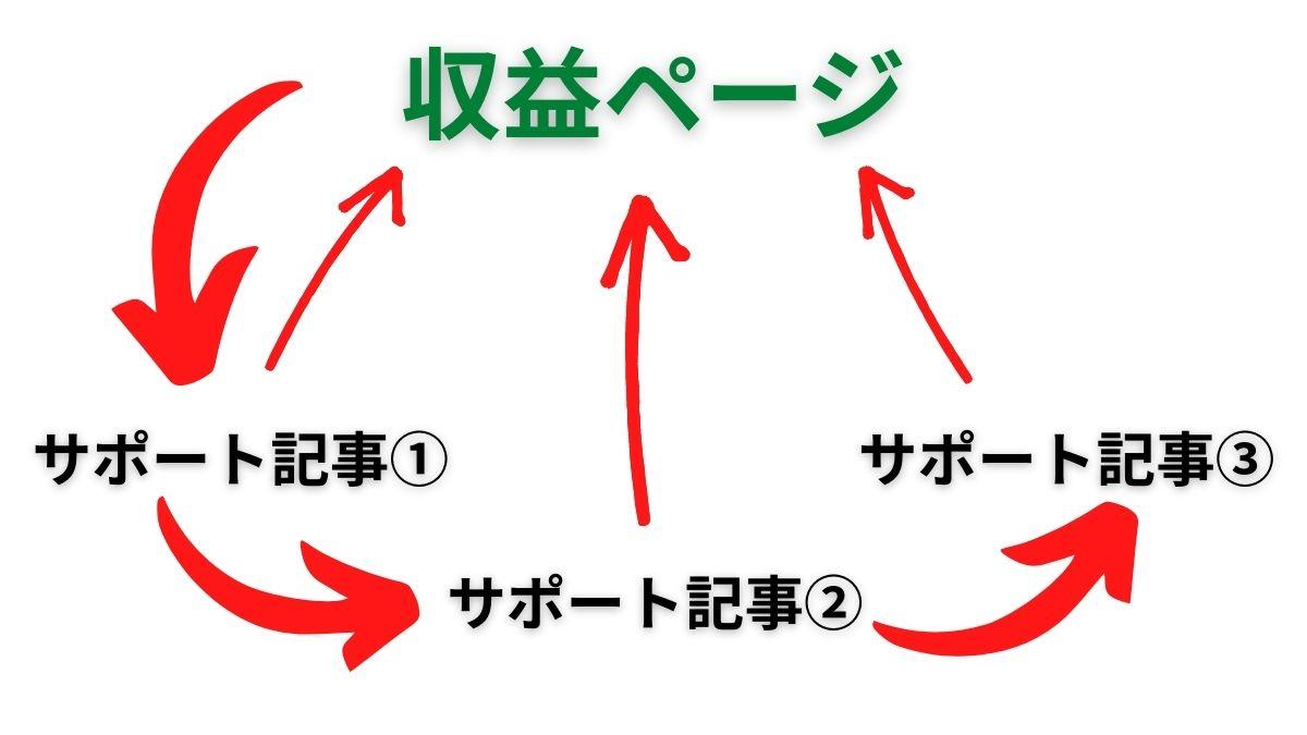 f:id:blogpostwork_1:20210816123233j:plain