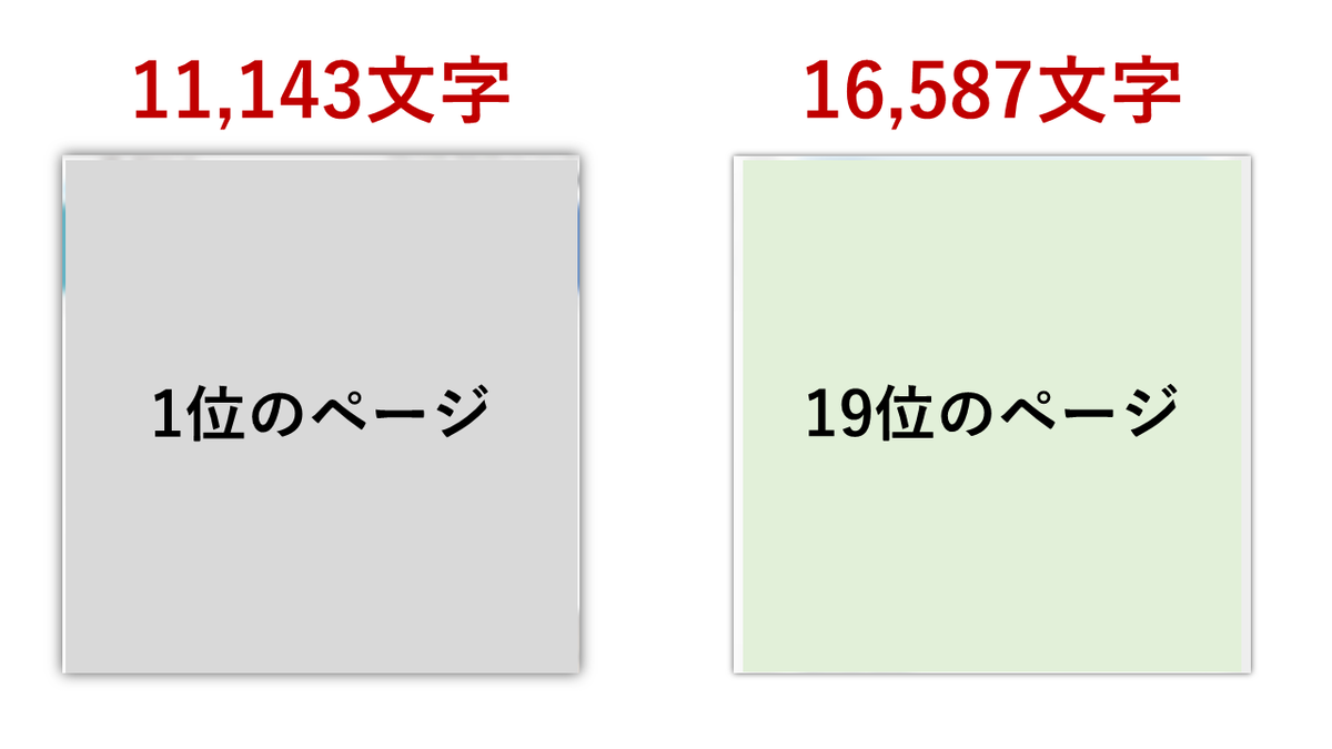 f:id:blogpostwork_1:20210918143026p:plain