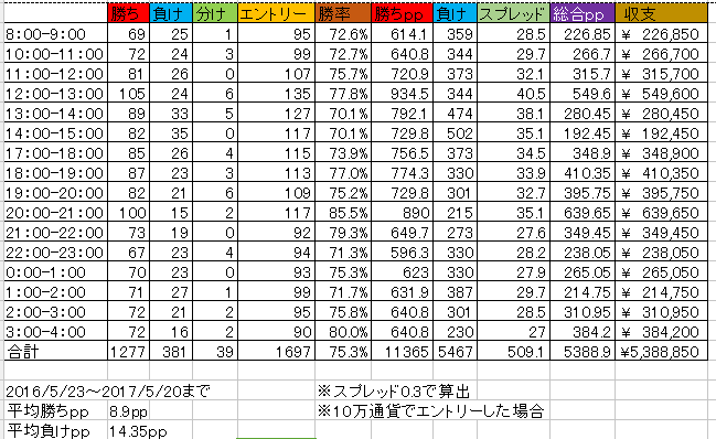 f:id:blogsaikyou:20170816120103p:plain