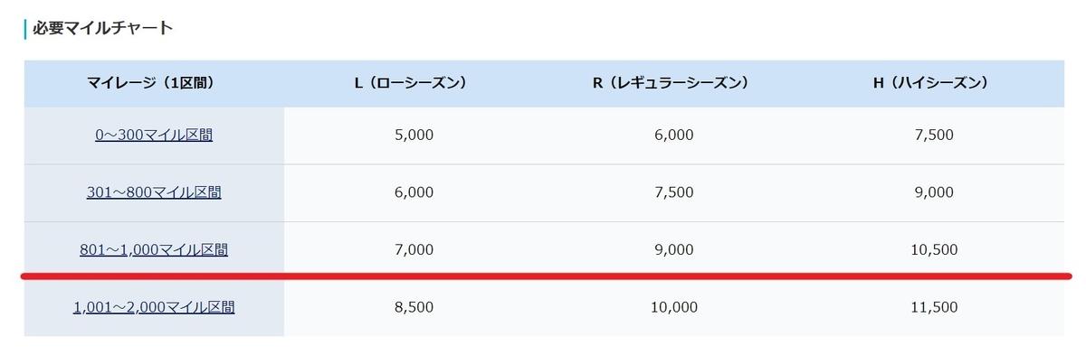f:id:blogtetsu19:20200315103059j:plain