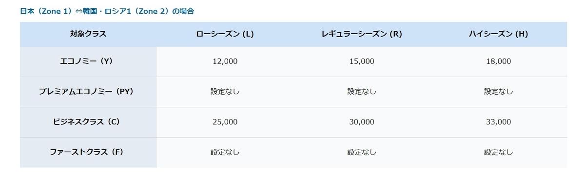 f:id:blogtetsu19:20200315105555j:plain