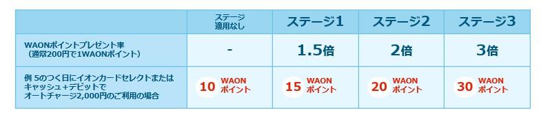 f:id:blogtetsu19:20200315164953j:plain