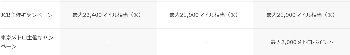 f:id:blogtetsu19:20200510110346j:plain