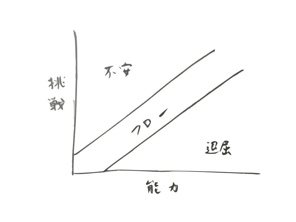 f:id:blogtomizawa:20181021100246j:plain