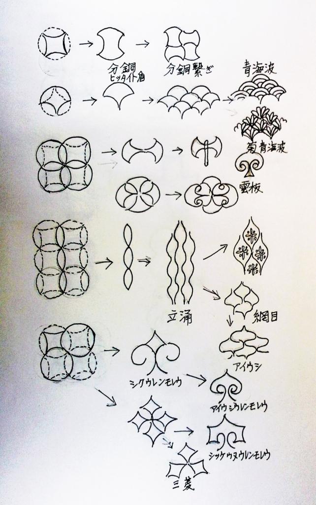 f:id:blogwakujewelry:20161204171449j:plain