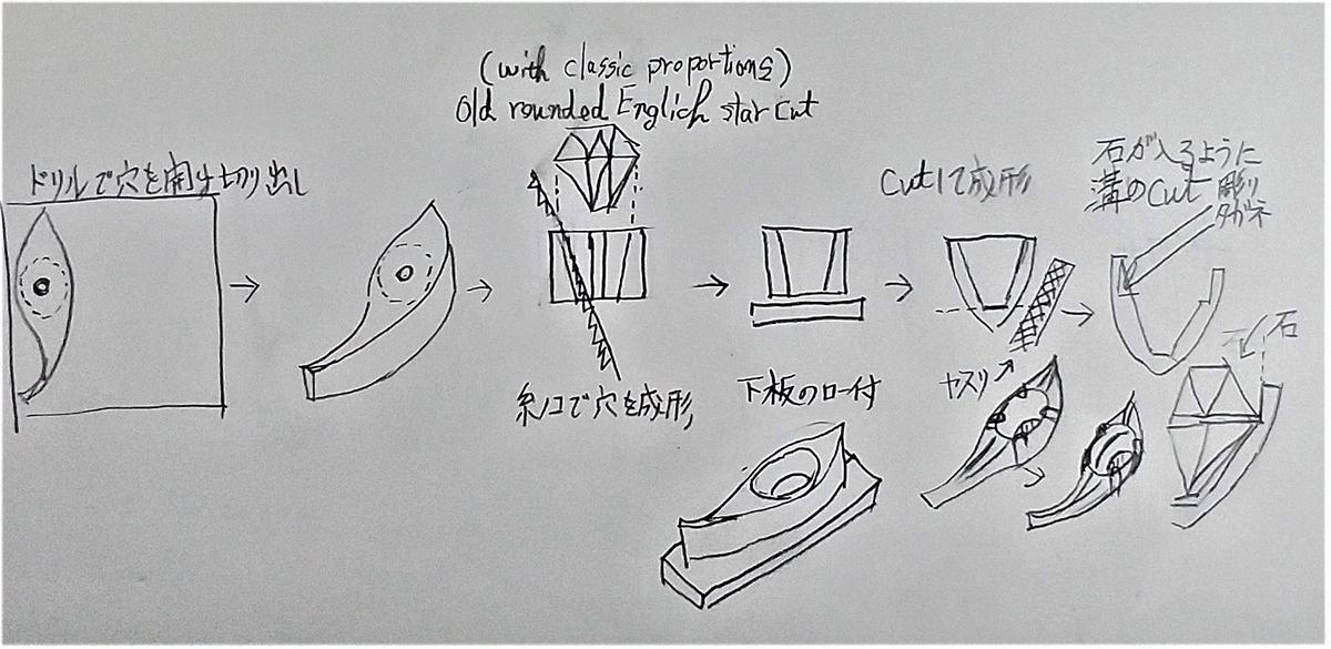 f:id:blogwakujewelry:20210219182552j:plain