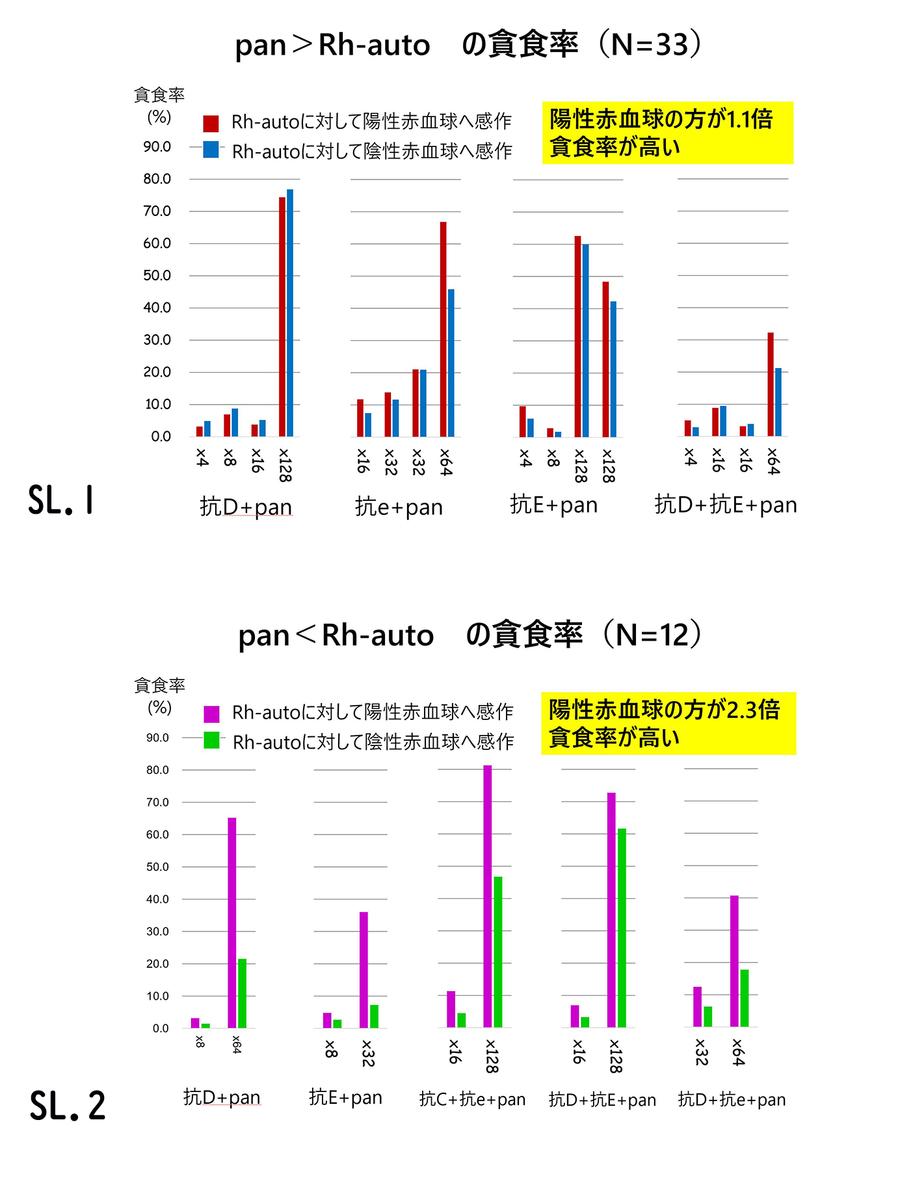 f:id:bloodgroup-tech:20200320192027j:plain