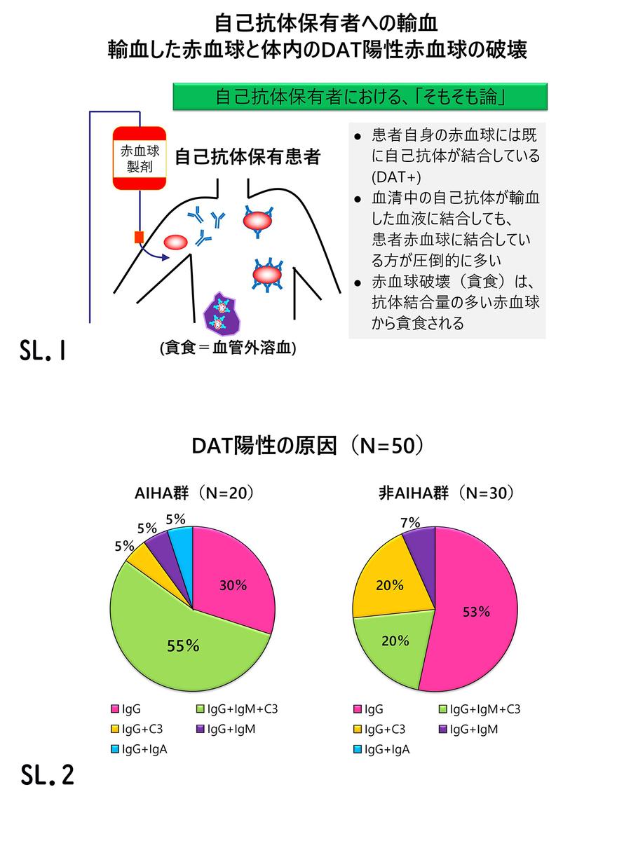 f:id:bloodgroup-tech:20200321201340j:plain