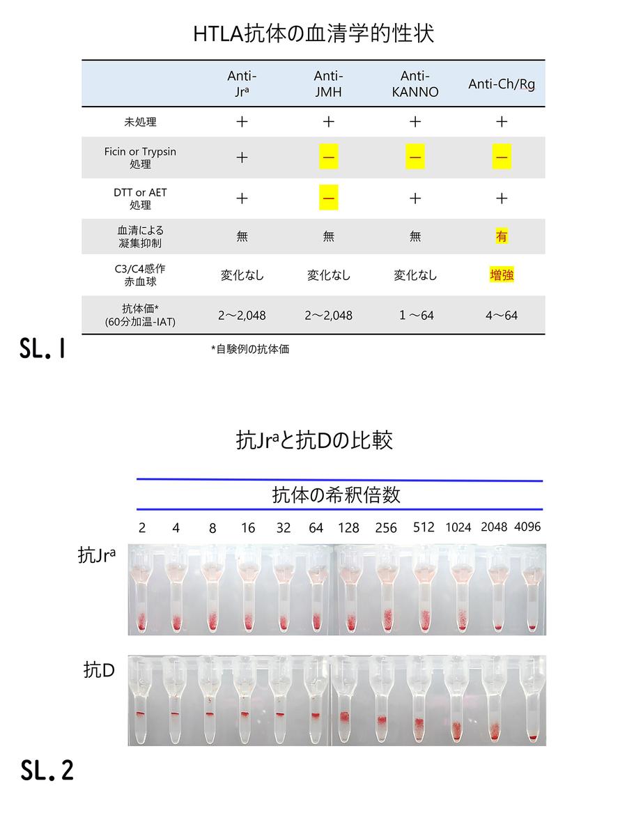 f:id:bloodgroup-tech:20200329173732j:plain