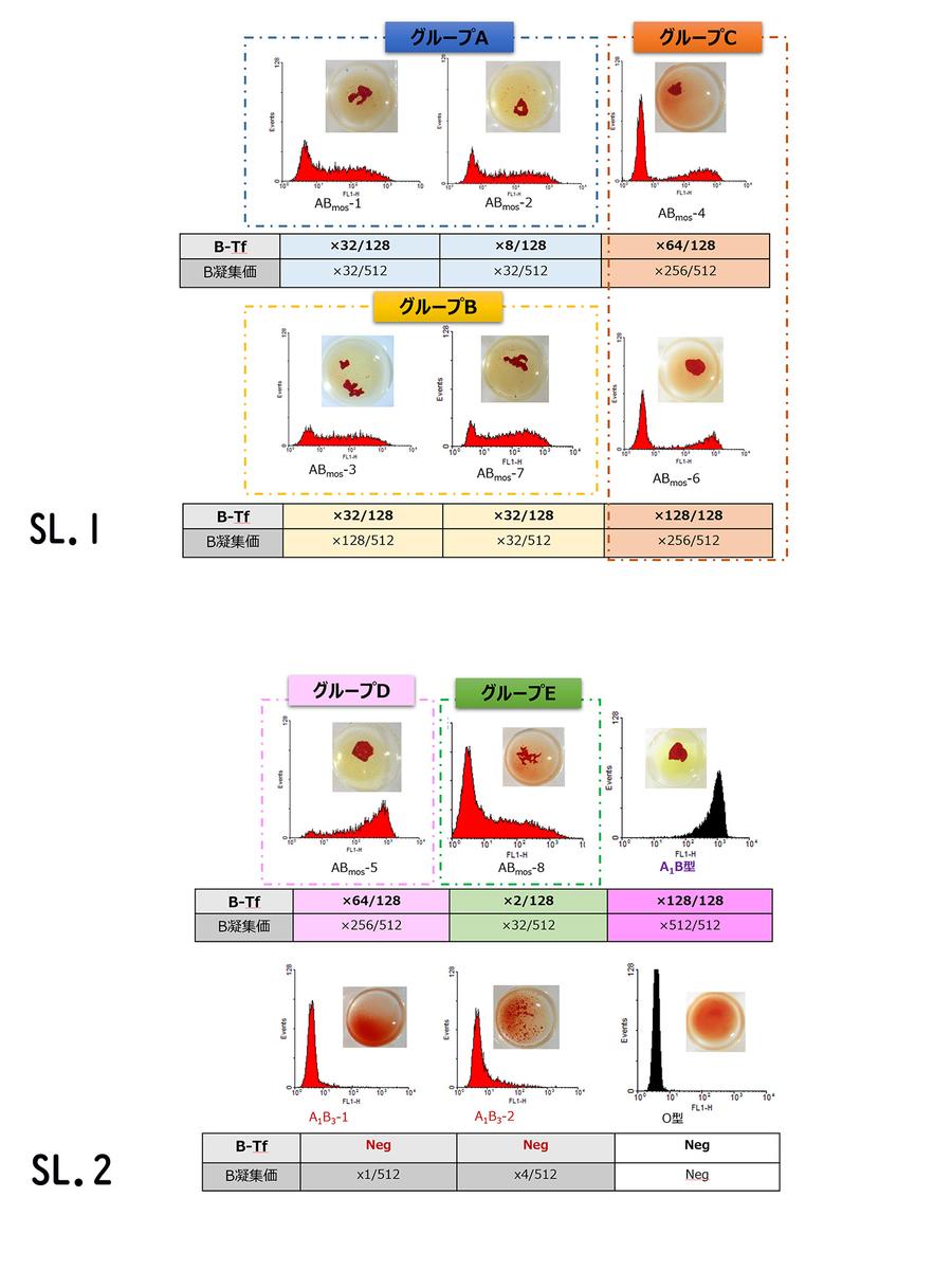 f:id:bloodgroup-tech:20201009111736j:plain