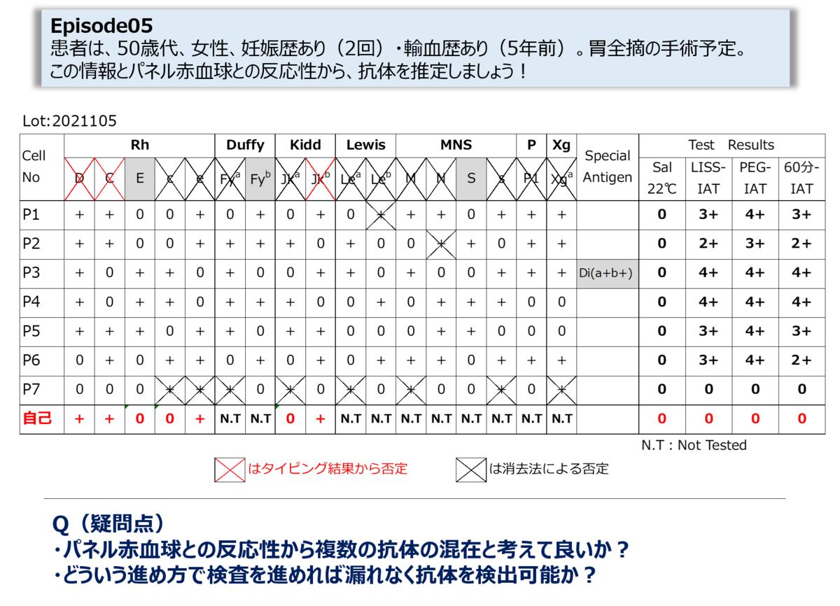 f:id:bloodgroup-tech:20201224165414p:plain