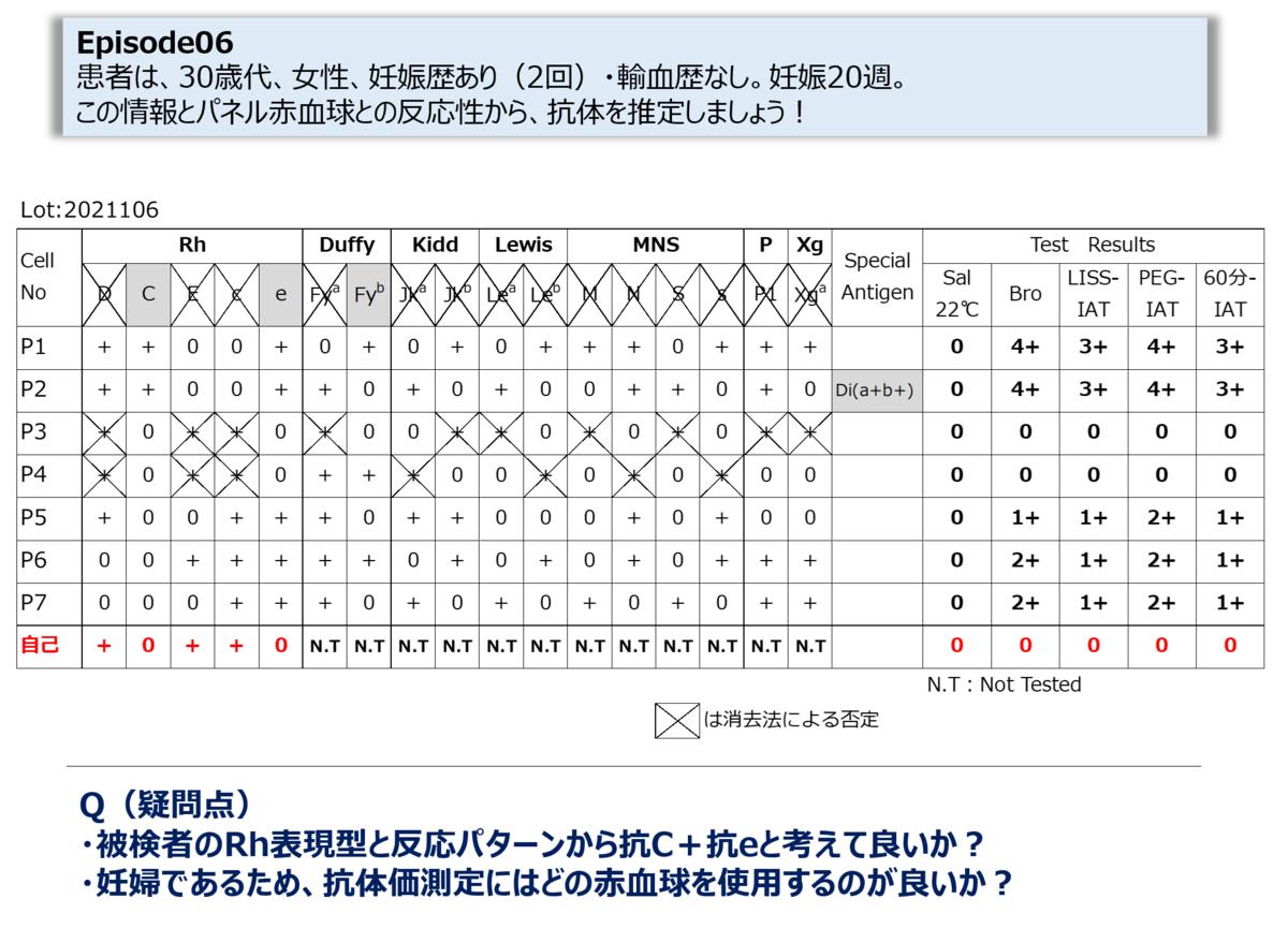 f:id:bloodgroup-tech:20201224211404p:plain