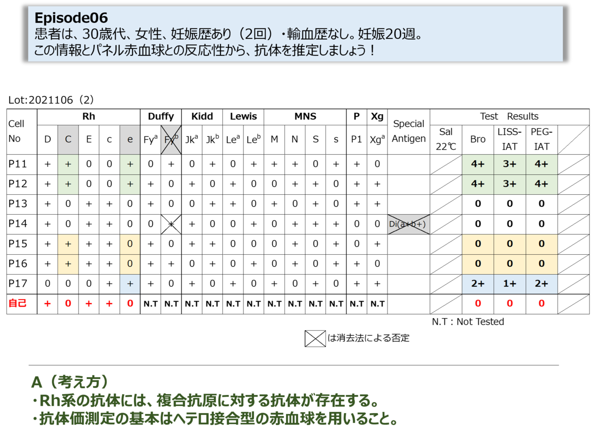 f:id:bloodgroup-tech:20201224211431p:plain