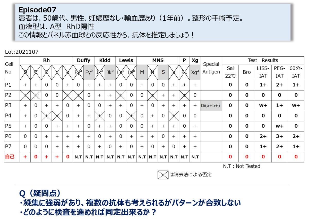 f:id:bloodgroup-tech:20201226213310p:plain