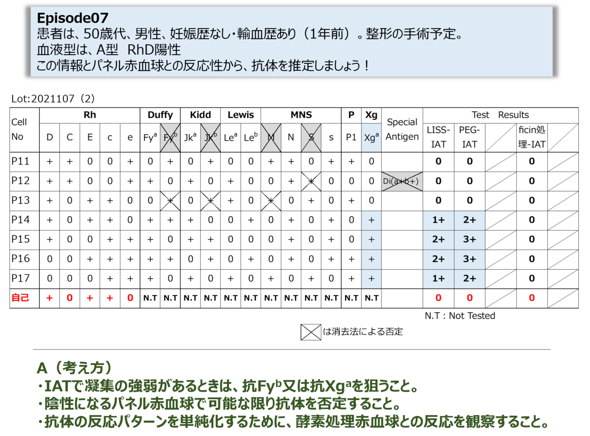 f:id:bloodgroup-tech:20201226213331p:plain