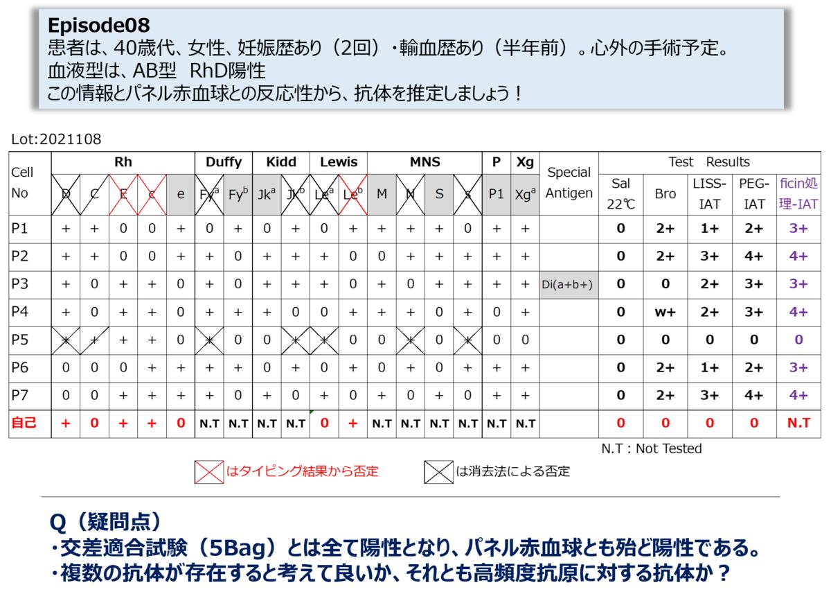 f:id:bloodgroup-tech:20201230181604p:plain