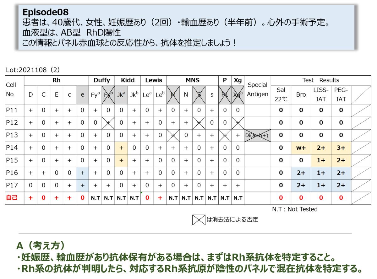 f:id:bloodgroup-tech:20201230181629p:plain
