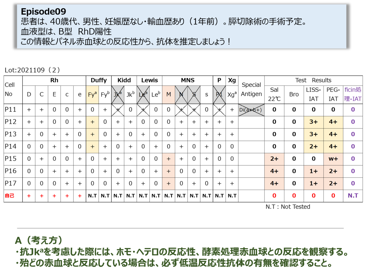 f:id:bloodgroup-tech:20210103181324p:plain