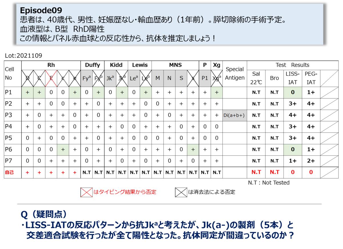 f:id:bloodgroup-tech:20210106063235p:plain