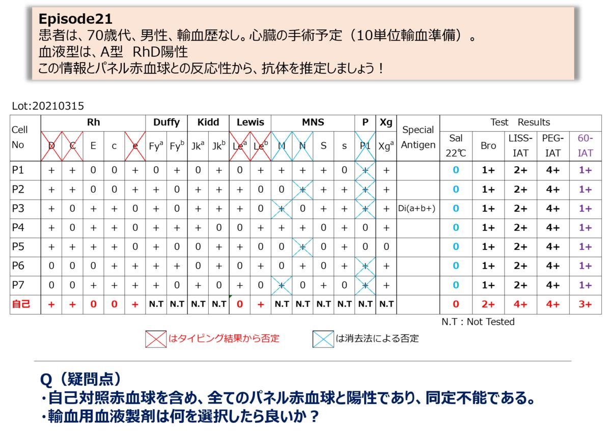 f:id:bloodgroup-tech:20210315183948p:plain