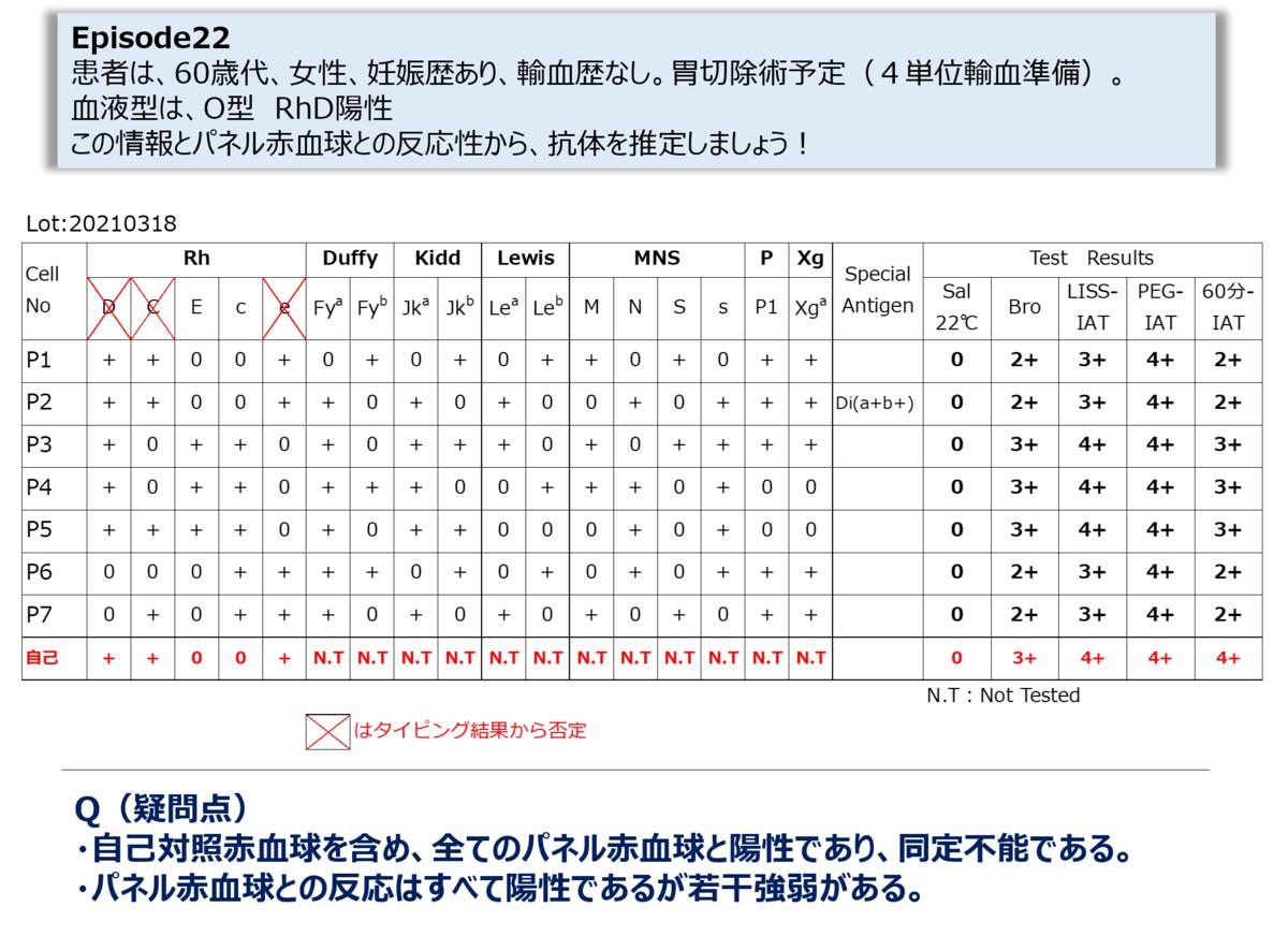 f:id:bloodgroup-tech:20210321211005p:plain