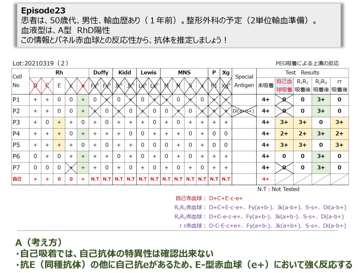 f:id:bloodgroup-tech:20210323172833p:plain