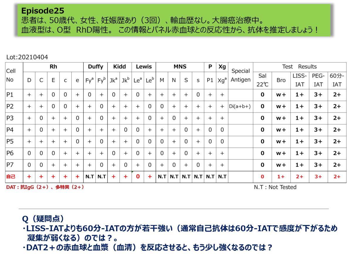 f:id:bloodgroup-tech:20210411193012p:plain