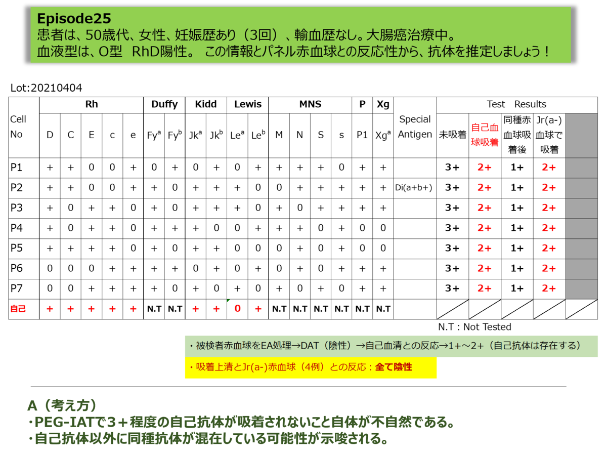 f:id:bloodgroup-tech:20210411193042p:plain