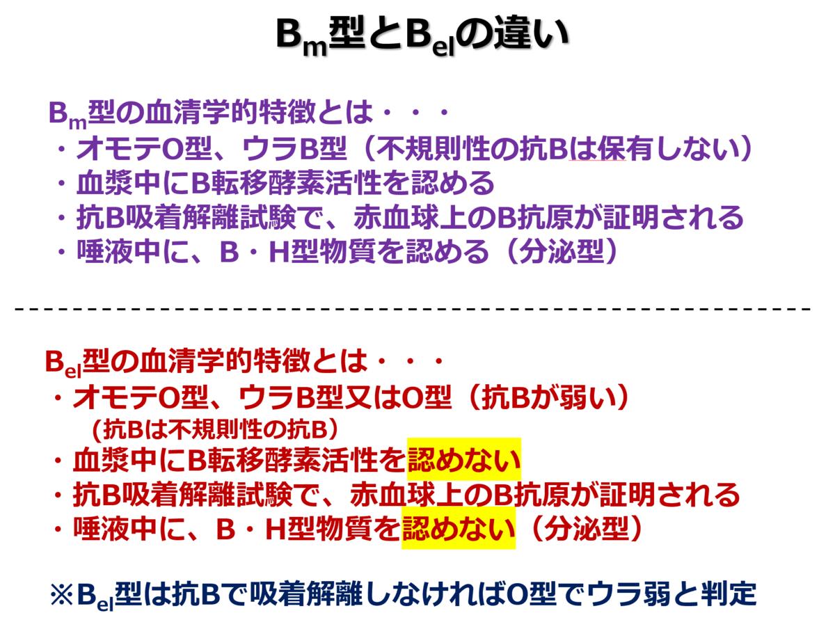 f:id:bloodgroup-tech:20210513074012p:plain