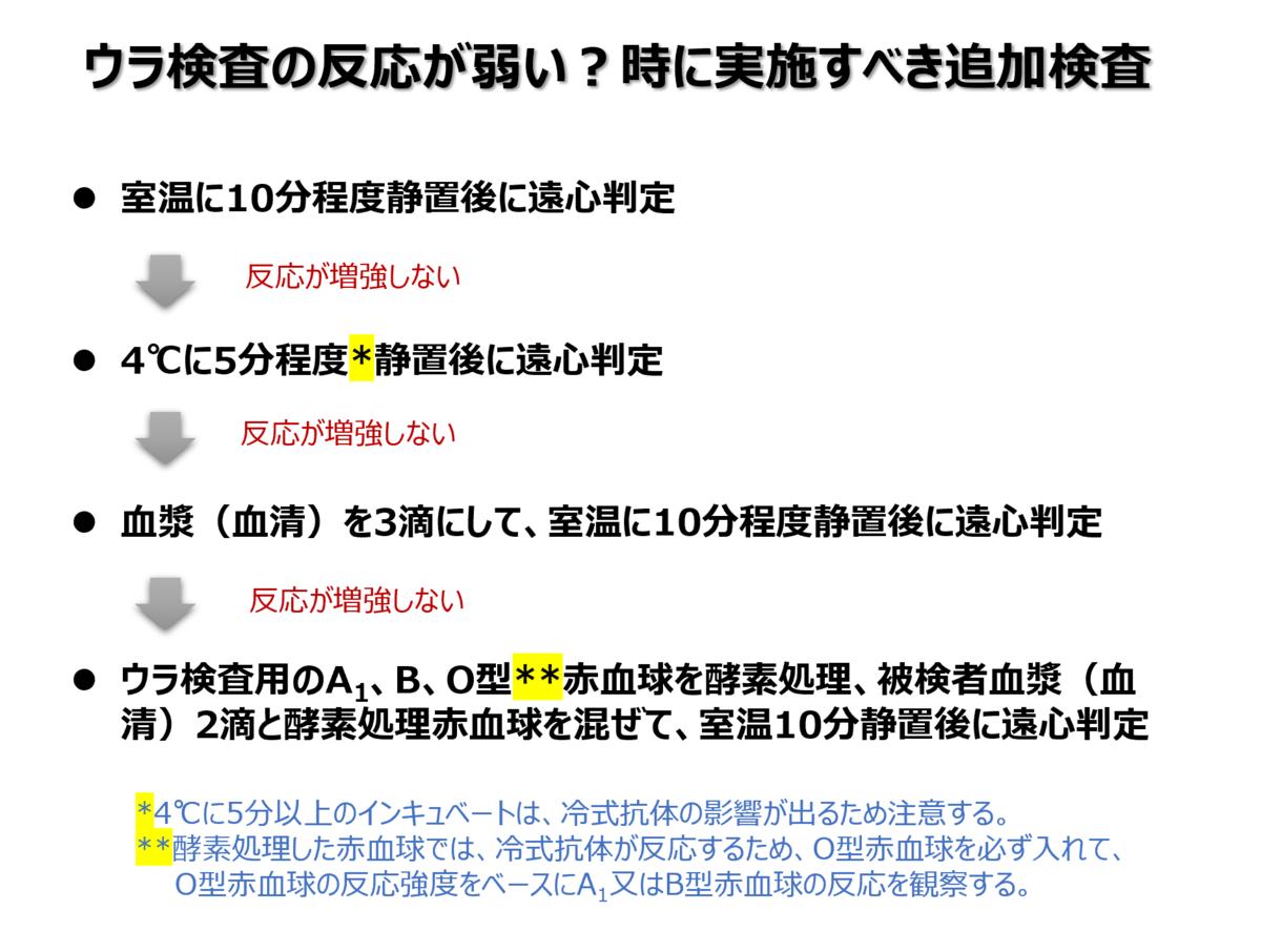 f:id:bloodgroup-tech:20210516100257p:plain