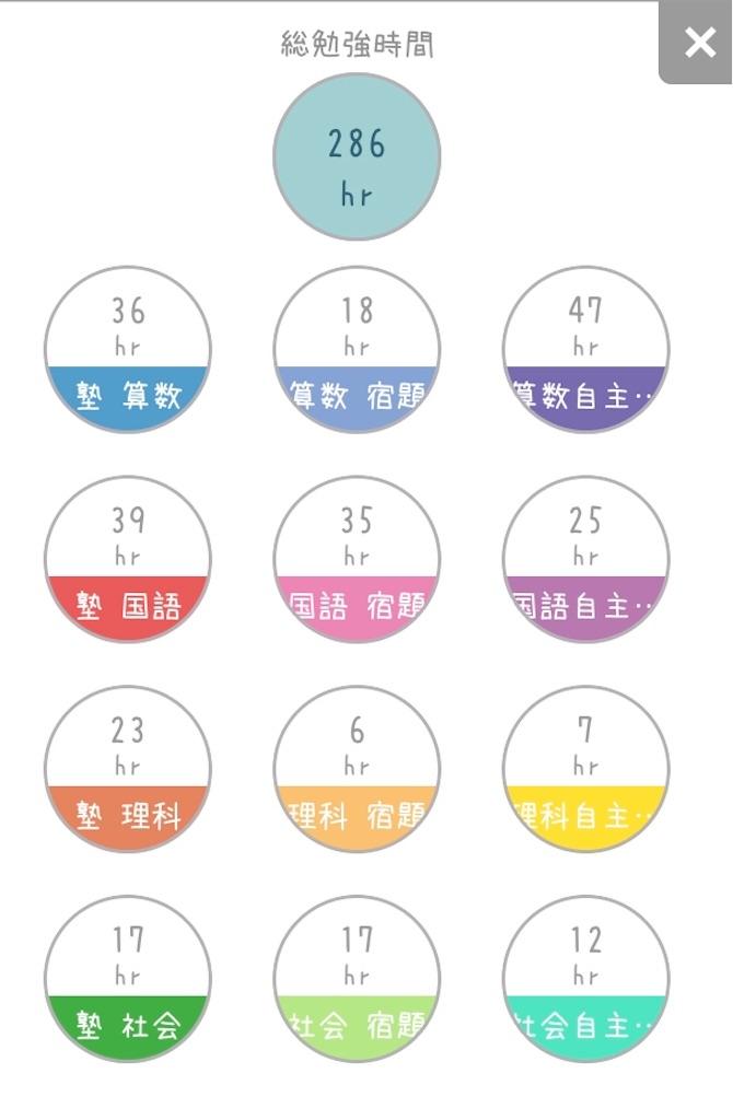 f:id:bloodtypeAmama:20190820163320j:image