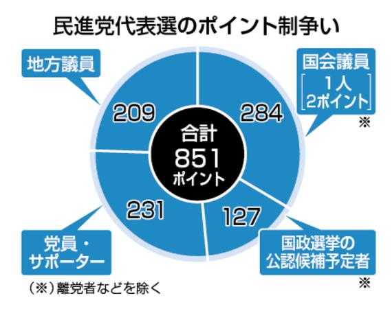 f:id:blossoms_japan:20170901135310p:plain