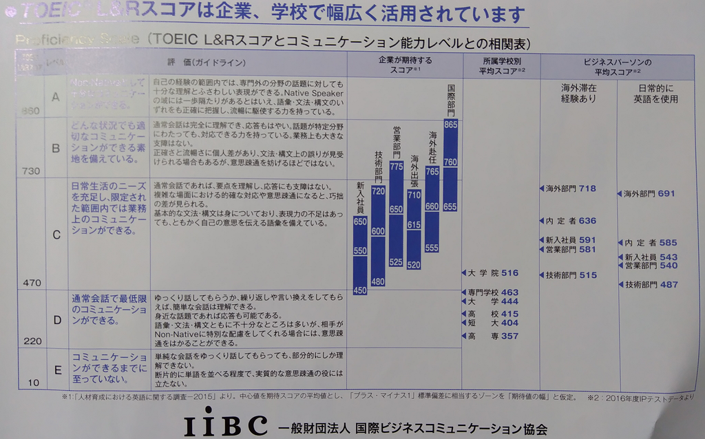 f:id:blossomyakumo:20181105210617p:plain
