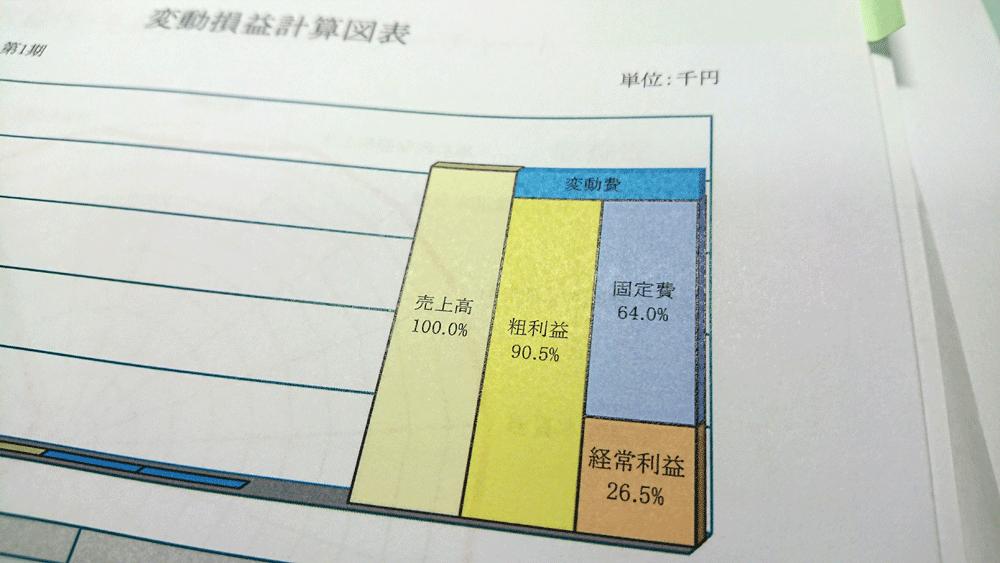 2017年アフィリエイト利益