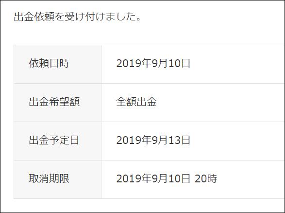 wealthnavi解約表