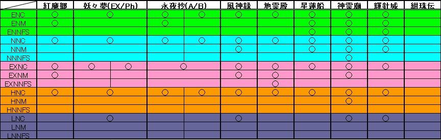 f:id:blu__fin:20170328070424j:plain