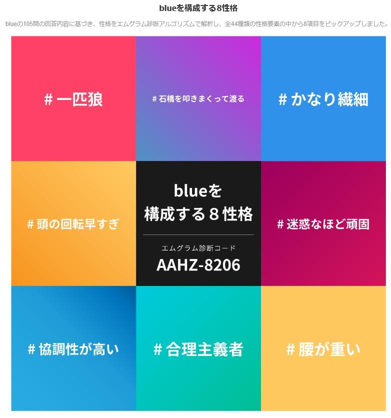 f:id:blue1632:20170513230633j:plain