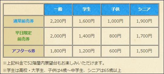 f:id:blue2015:20160621150521p:plain